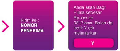 Cara Transfer Pulsa Axis ke Xl