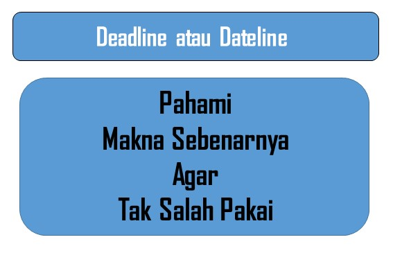 Deadline atau Dateline