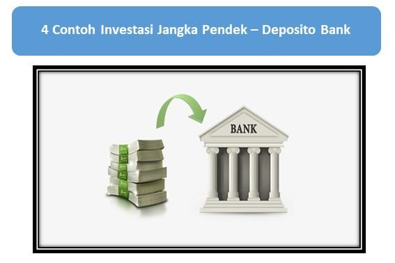 Contoh Investasi Jangka Pendek, Deposito Bank
